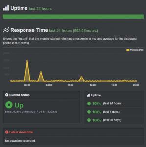 SiteGround速度測試結果4