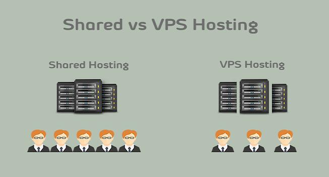 分享主機與vps主機差別