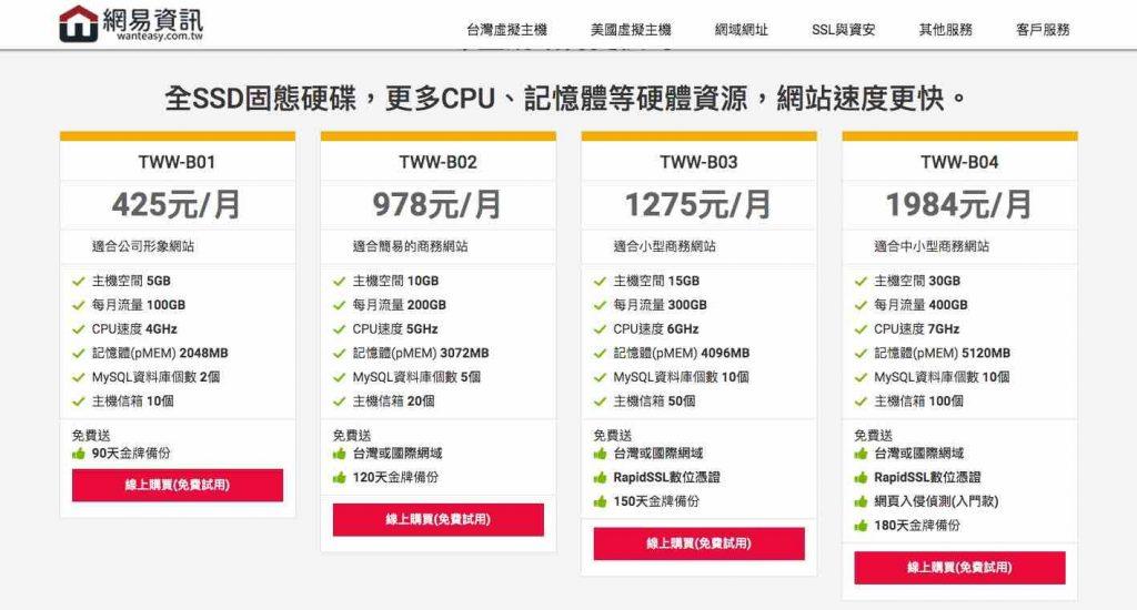 虛擬主機 台灣商務型 ,虛擬主機資源更多、網站速度更好 網易資訊