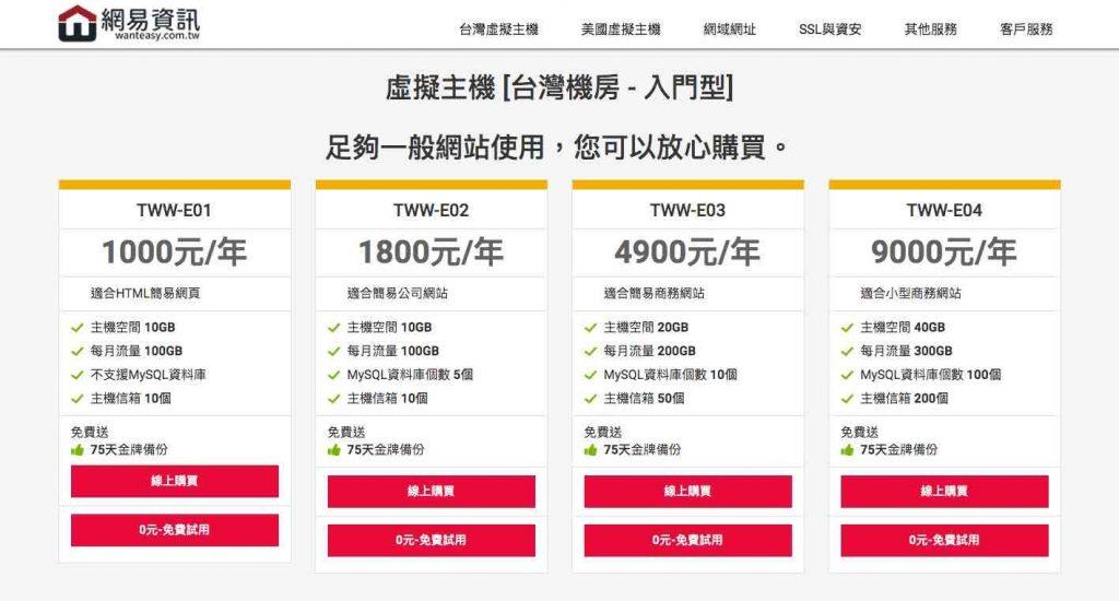 虛擬主機 台灣機房 - 入門型 WantEasy 網易資訊